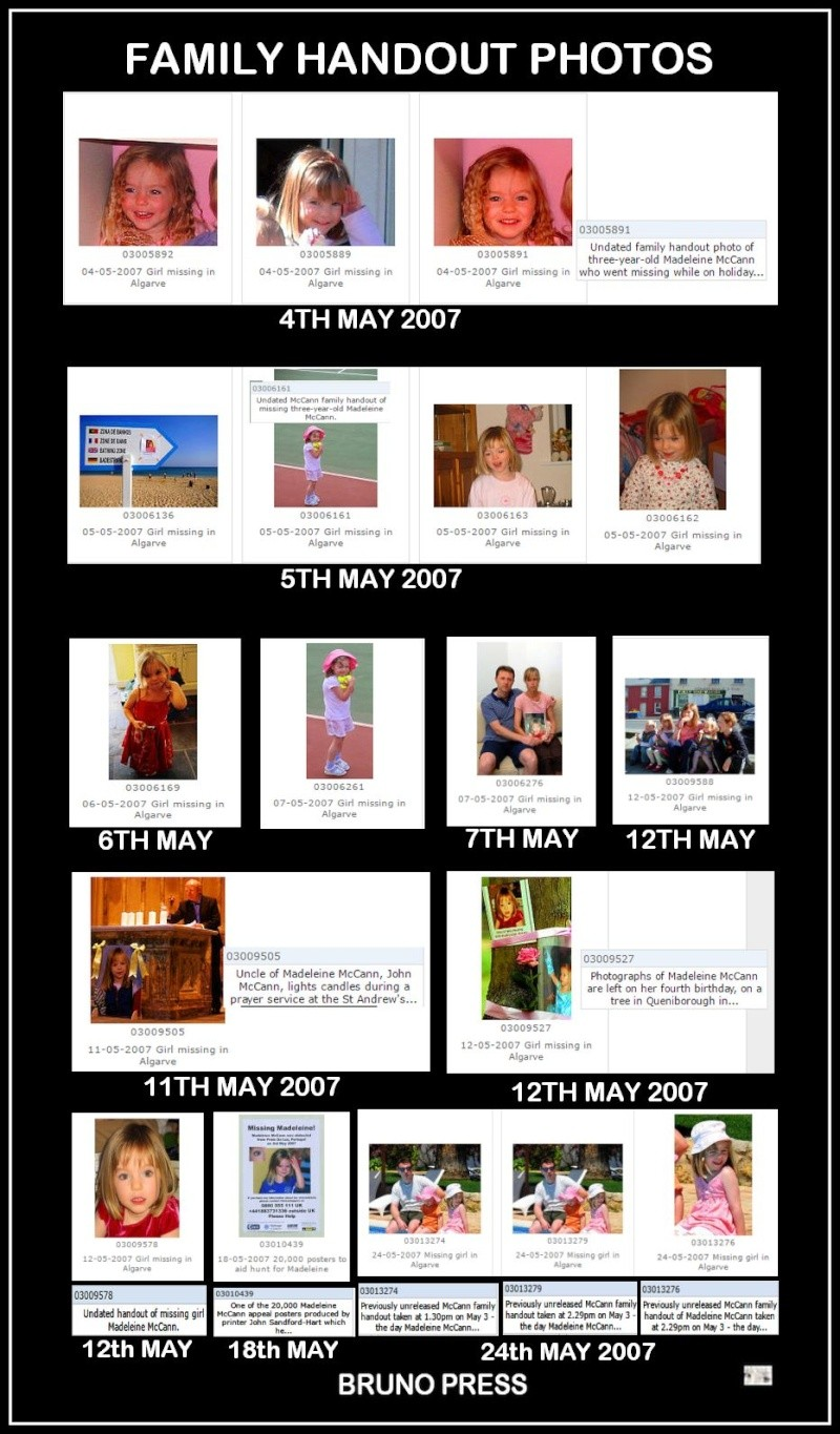The SIX PHOTOS that provide the biggest clue to when Madeleine died  - Page 5 Family11