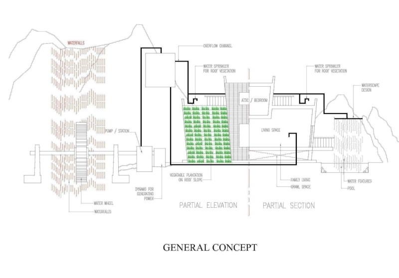 rendermaster: Bahay Kubo of the Future Design Competition (final) Concep11
