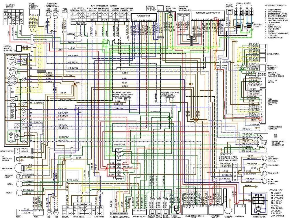 Schéma De Câblage Bmw : montage d 39 un compteur chinois ~ Pogadajmy.info Styles, Décorations et Voitures