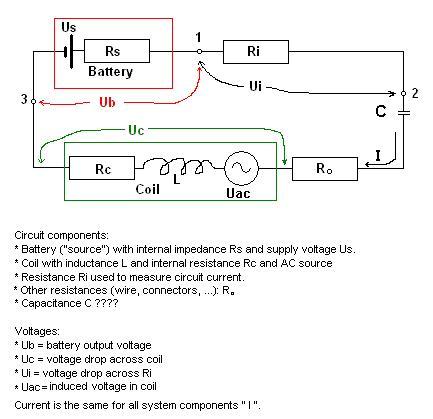 Motor behaviour: theoretical approaches Newsch10
