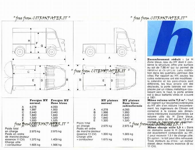 Présentation & Restauration : Type H Zone Bleu : je vais essaiyée de le sauvée 0211