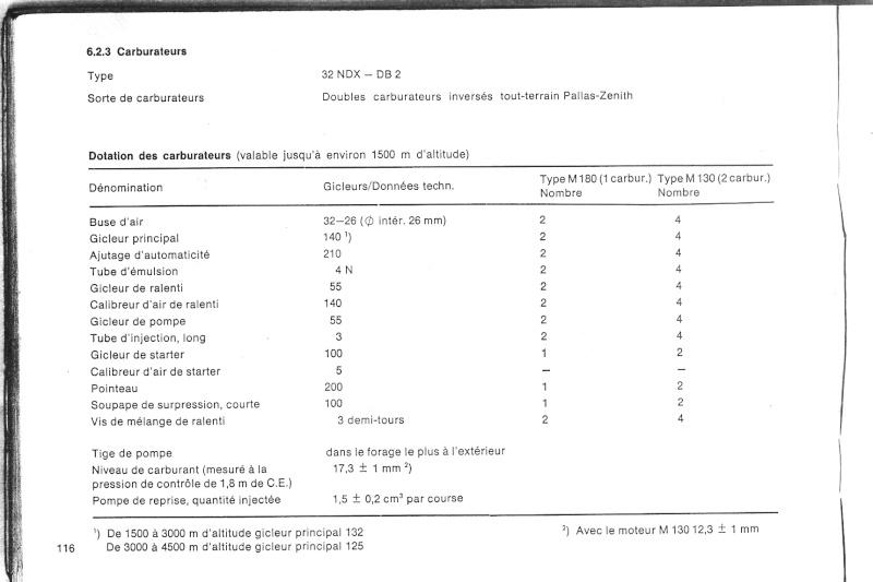 carburateur unimog404 Copie10