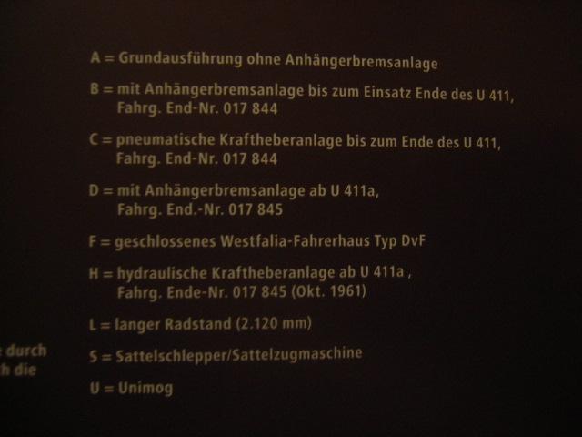 Dénomination des types : 411 Unimog33