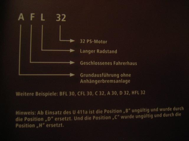 Dénomination des types : 411 Unimog34