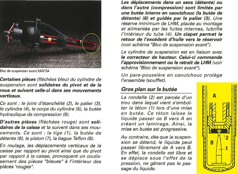 Abandon du système hydropneumatique - Page 3 Sans_t21