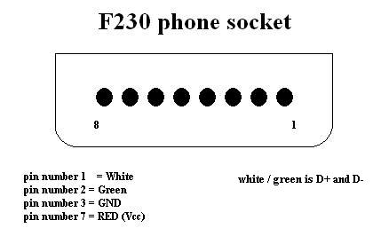 Pinout For Zte-f866,f230 Attach10