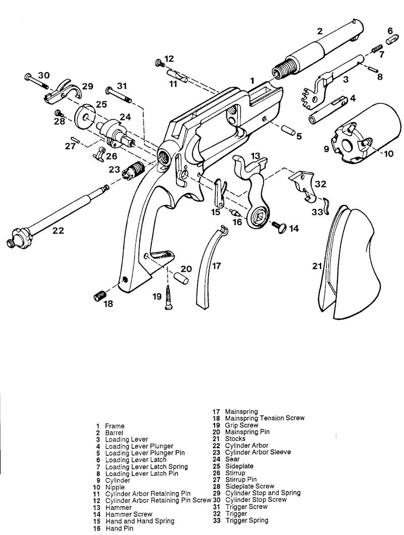 Revolvers 'Black Powder Only' Colt_110
