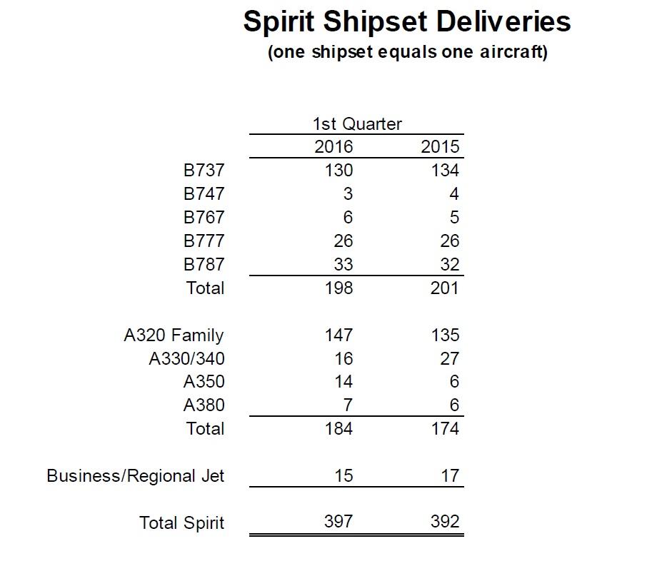 Spirit Aero - Page 3 Spirit10