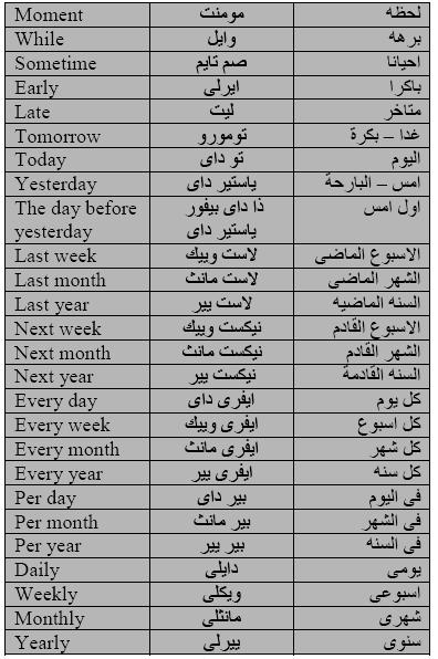 جميع Adverbs of time الظروف الزمنية في اللغة الانجليزية Adverb11