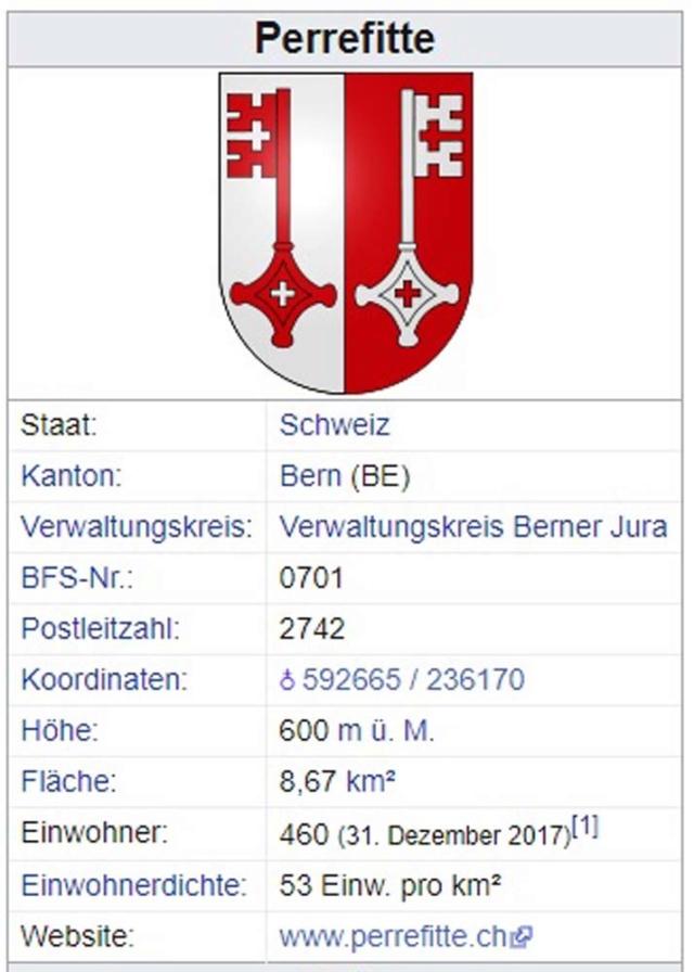 Perrefitte BE - 460 Einwohner Perref13