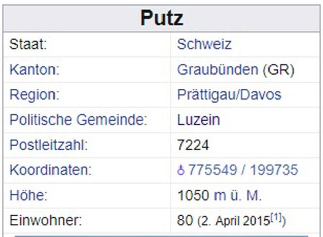 Putz GR - 80 Einwohner Putz_310