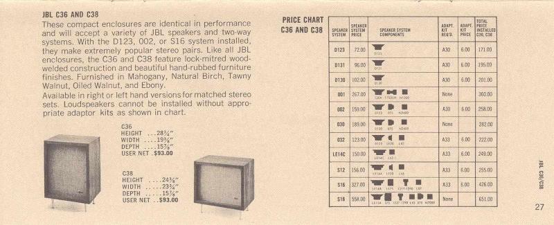 **Vintage**   JBL  C36    (1951-1963 1°Gén.)(1964-1970 2°Gen) Jbl-c310