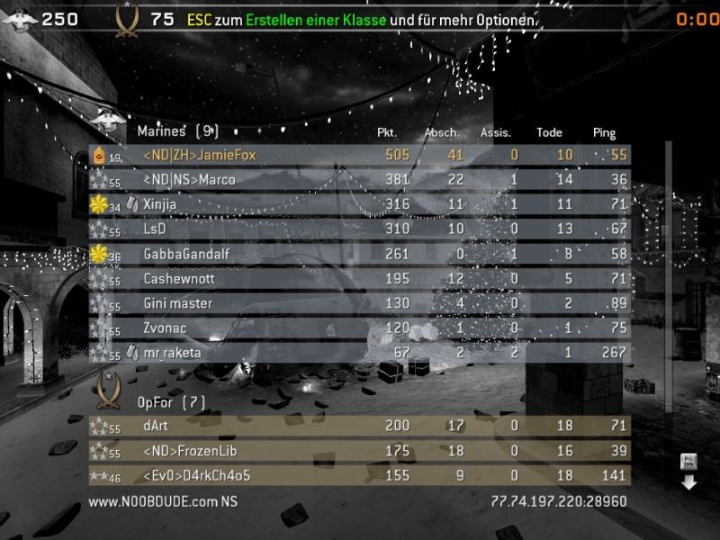 Best Score At CoD4 Gut10
