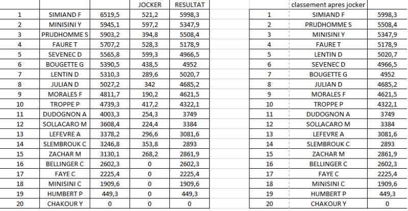 F5J pujaut le 5 juin 2016 - Page 2 Classe10