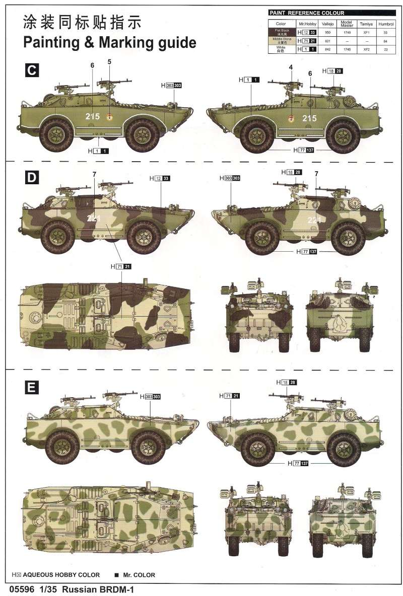 Le BRDM 1 de Trumpeter au 1/35ème 210