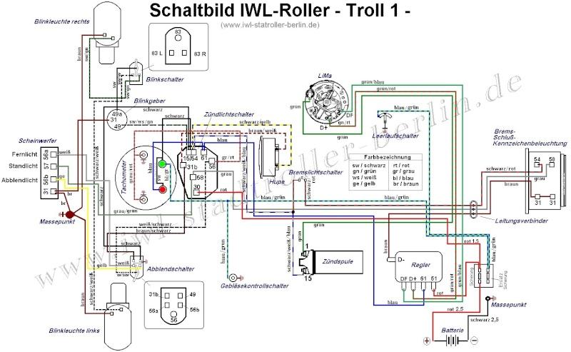 iwl troll1 Troll_11