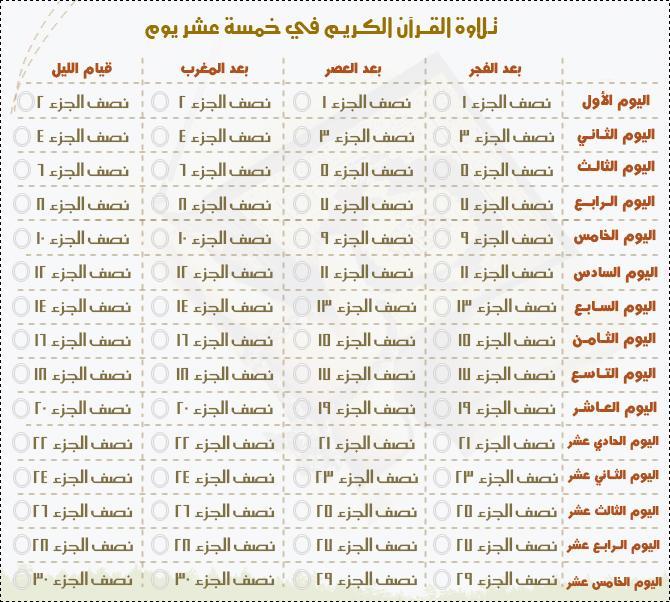 كيف تختـم القرآن في ثلاثة أيـام وفي خمسـة أيـام وفي عشـرة أيـام وفي خمسـة عشـر يومآ  ؟؟ بالصور 20494810