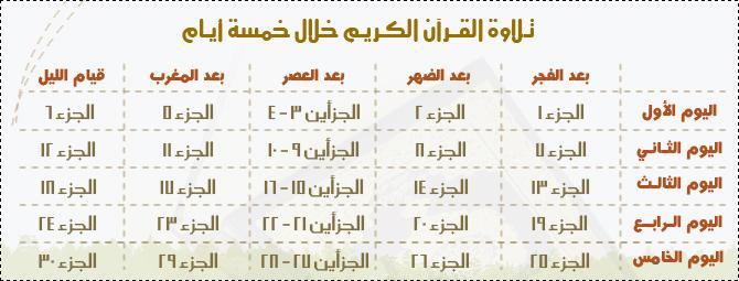 كيف تختـم القرآن في ثلاثة أيـام وفي خمسـة أيـام وفي عشـرة أيـام وفي خمسـة عشـر يومآ  ؟؟ بالصور 92360210