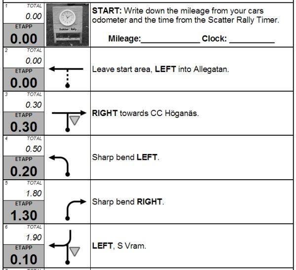 How to Read a Tulip Map/Diagram Tulip_11