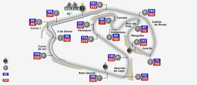 GP Brasil: Interlagos Brasil10
