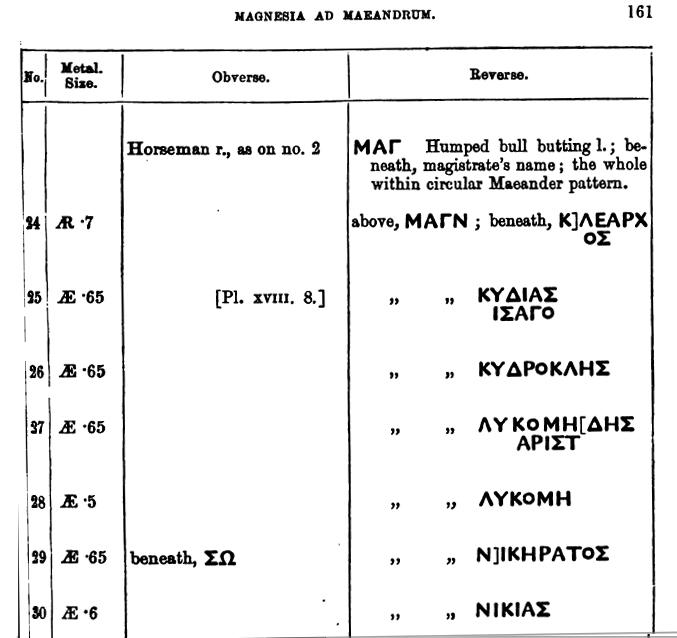 Magnesie du Méandre a identifier ( Ionie ) Bmc_io10