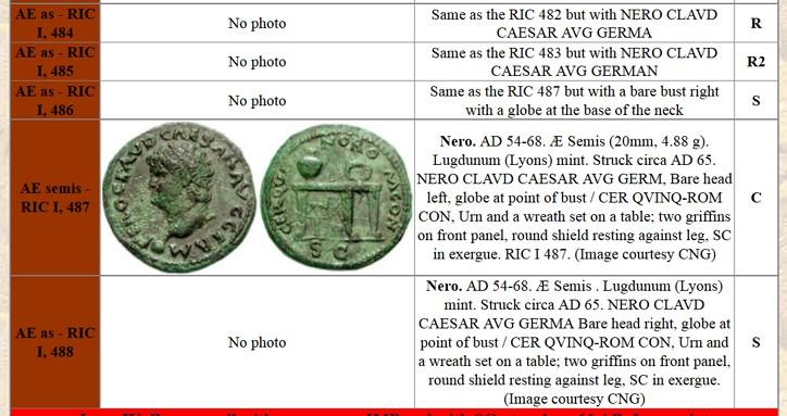 """Semis pour Néron """"CER QVINQ ROM CON"""" Ric1-410"""