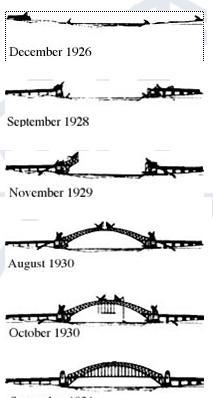 The Most Famous Bridges! - Page 2 11111110