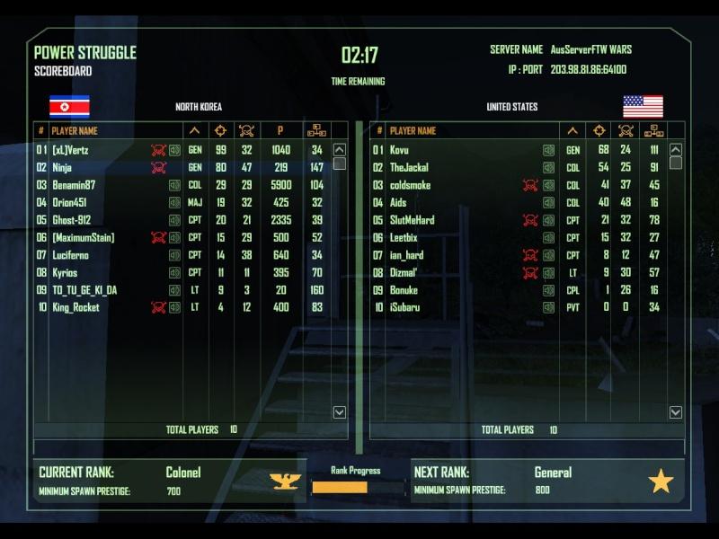 Ninja's Highest Scores Screen11