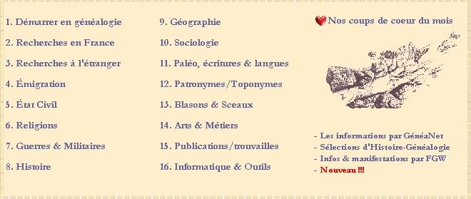 Tous les Sites et Utilitaires pour faire de la Généalogie - Geneapass Menu_g10