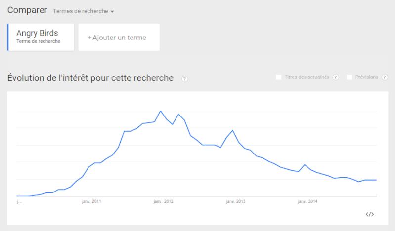 [VIDEO] Les pubs Citroën/DS - Page 23 Trends10