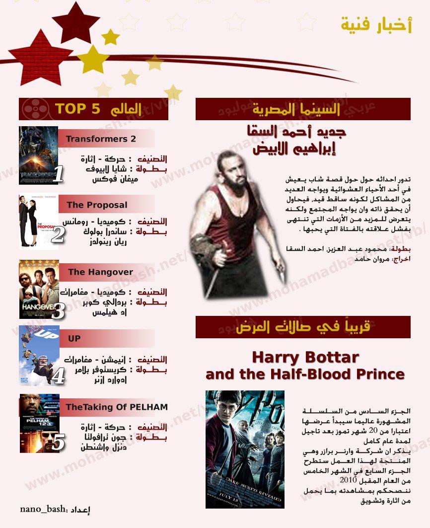 مجلة محمد باش العدد الاول 910