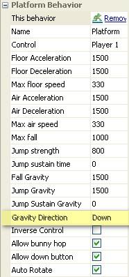 Le sens de gravité pour les sprite 128