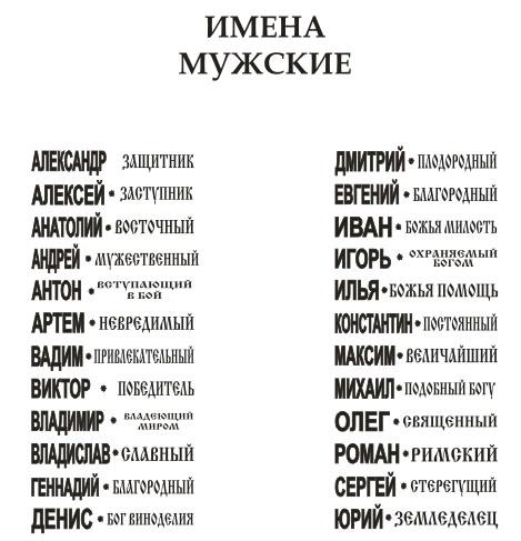 ИМЕННЫЕ ОТКРЫТКИ (мужские имена) 65111310