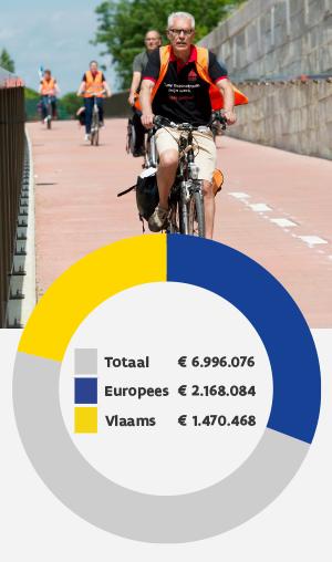 fietssnelwegen Antwerpen Graf-e10