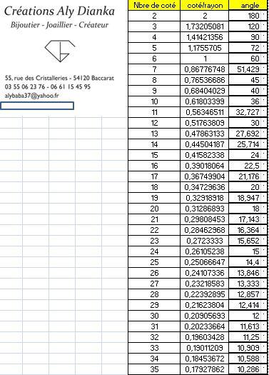 Diviser un anneau en 2 – 3 – 6 – 12 – 24 facilement - Page 2 Tim10