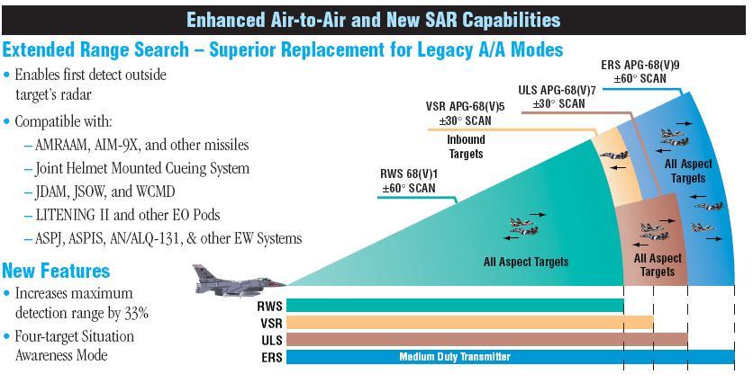 Radars - Page 3 Apg68910