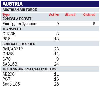 Armée autrichienne / Austrian Armed Forces / Österreichisches Bundesheer  Austri10
