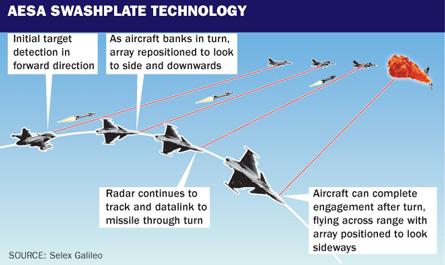 Saab: présentation du futur Gripen D10