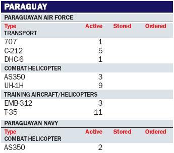 Armée paraguayenne Para10