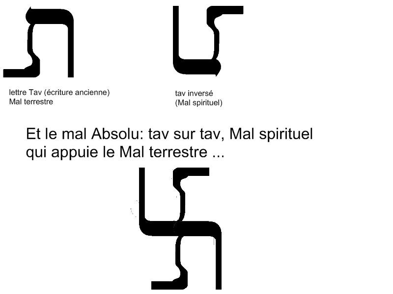 et le judaïsme dans tout ça ? Tav10