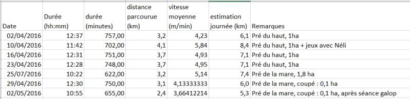 Mesures de déplacement au pré - Page 4 Dyplac11