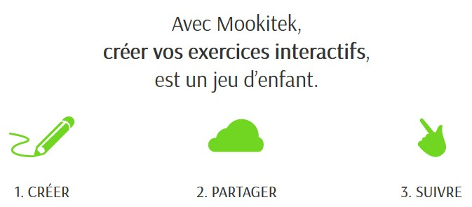 BANQUE D'EXERCICES Moo11