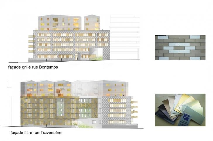 Informations logements sociaux YB Boulog11