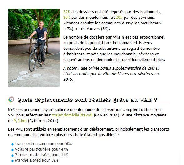 Subvention à l'achat de vélos à assistance électrique Clipb101