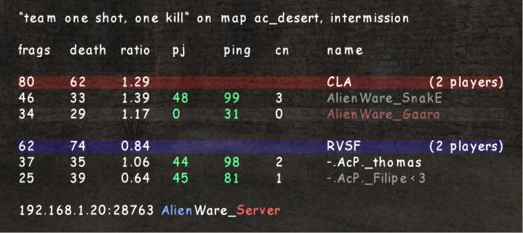 =AW= vs -.AcP. Acp1_b10