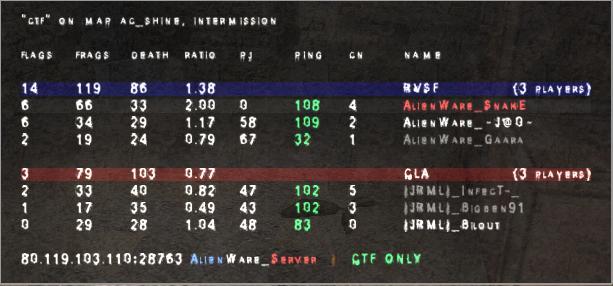 =AW= vs |JRML| Jrml11
