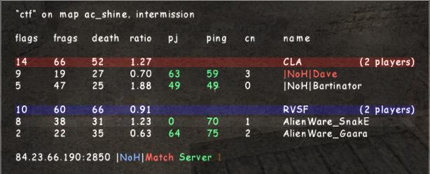 =AW= vs  NoH  Noh110