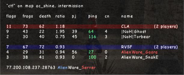 =AW= vs |NoH| Noh111