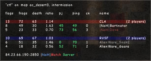 =AW= vs  NoH  Noh210