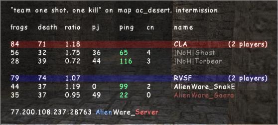 =AW= vs |NoH| Noh211